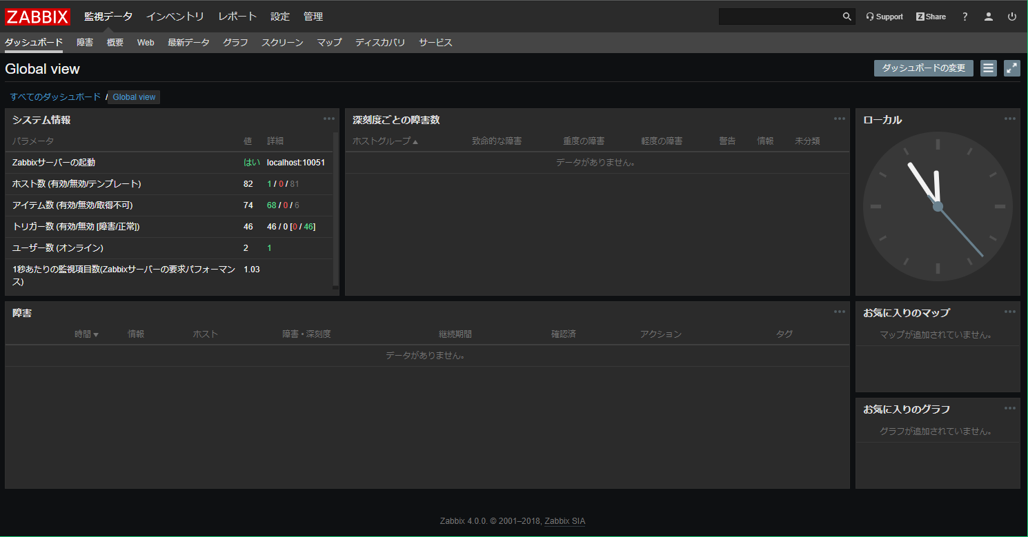 Zabbix 4.0 Dashboard