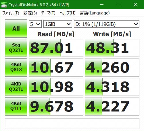 CrystalDiskMark Trancend microSDXC TS128GUSD300S