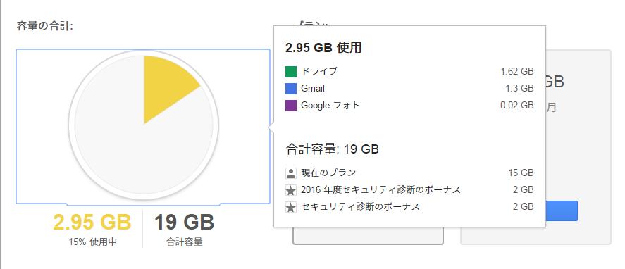 [H28.02.09] 現在の Google ストレージ容量