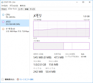 ConoHa for Windows メモリ使用量