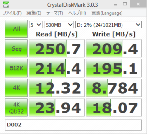 [H26.10.25]Crystal Disk Mark on IDCF
