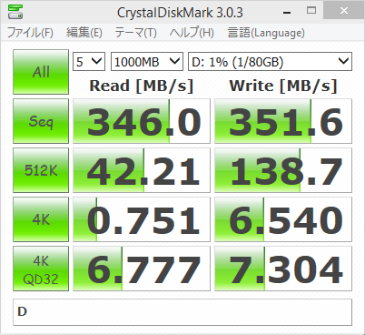 [H26.11.12]CrystalDiskMark Data Drive