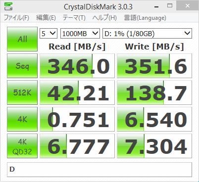 [H26.11.12]CrystalDiskMark Data Drive